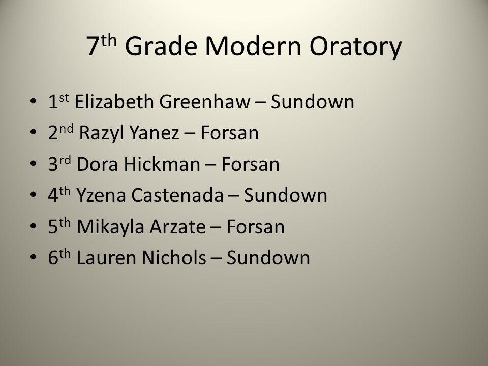 7 th Grade Modern Oratory 1 st Elizabeth Greenhaw – Sundown 2 nd Razyl Yanez – Forsan 3 rd Dora Hickman – Forsan 4 th Yzena Castenada – Sundown 5 th M