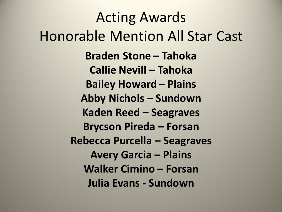 Acting Awards Honorable Mention All Star Cast Braden Stone – Tahoka Callie Nevill – Tahoka Bailey Howard – Plains Abby Nichols – Sundown Kaden Reed – Seagraves Brycson Pireda – Forsan Rebecca Purcella – Seagraves Avery Garcia – Plains Walker Cimino – Forsan Julia Evans - Sundown
