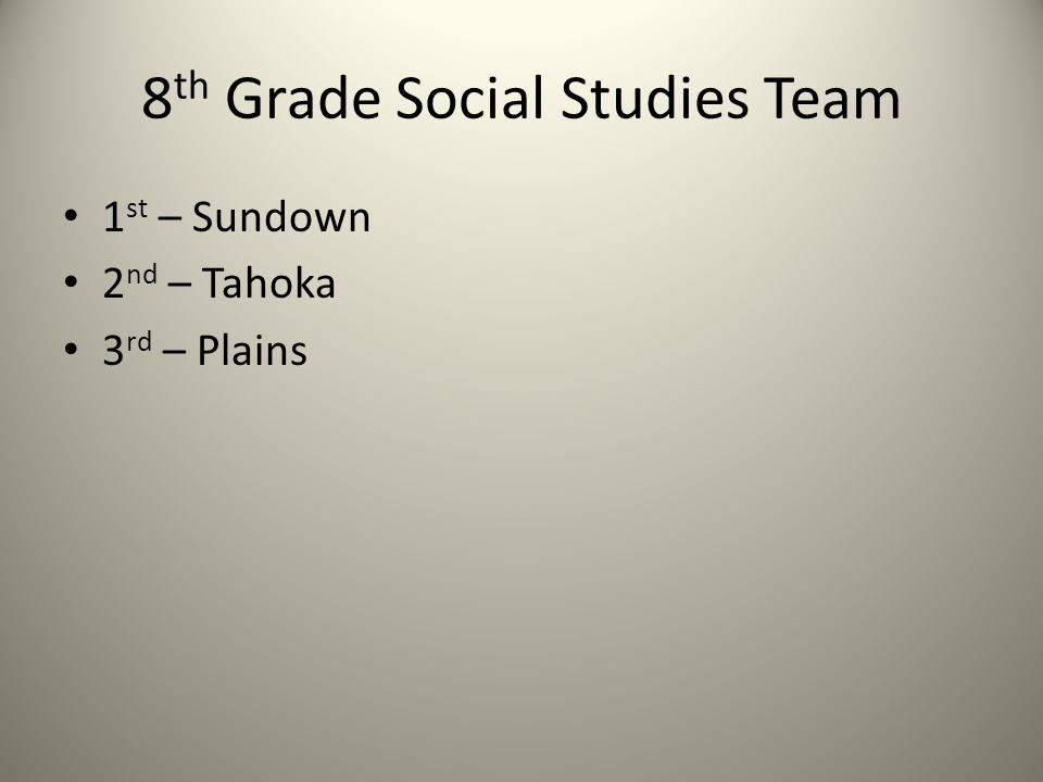 8 th Grade Social Studies Team 1 st – Sundown 2 nd – Tahoka 3 rd – Plains