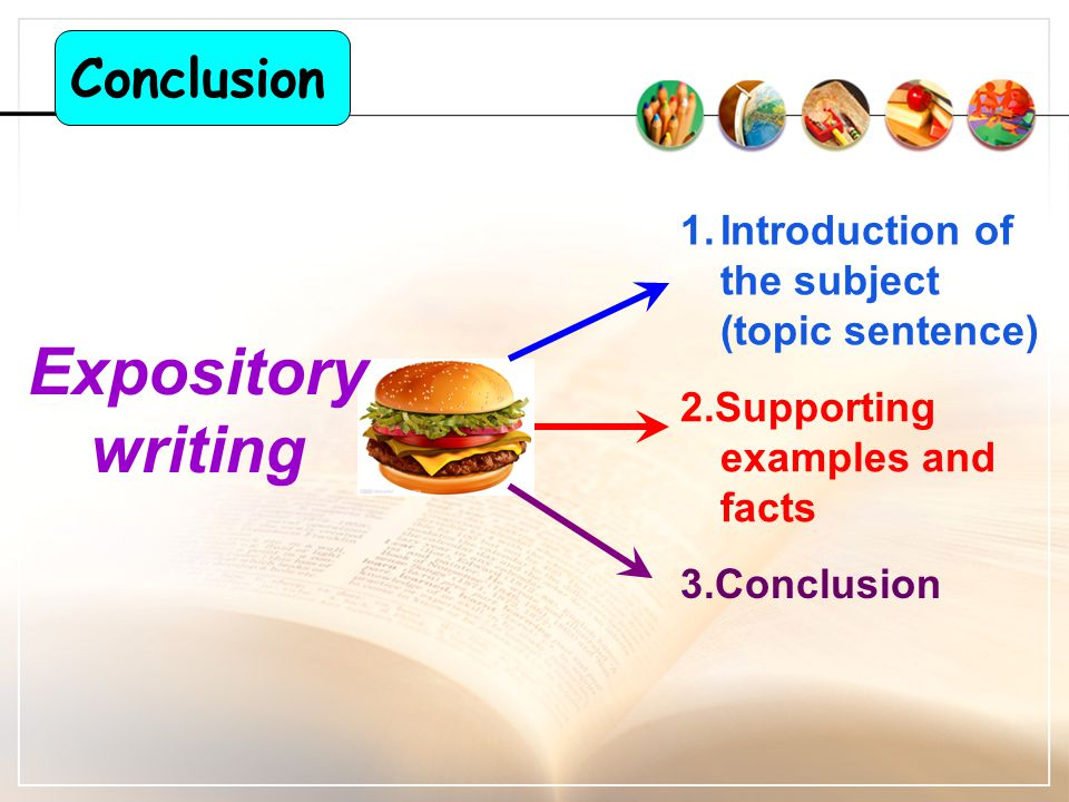 Conclusion Expository writing 1.Introduction of the subject (topic sentence) 2.Supporting examples and facts 3.Conclusion
