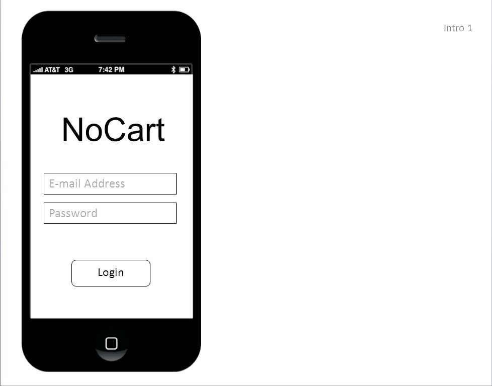 Intro 1 NoCart E-mail Address Password Login