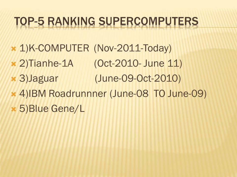  1)K-COMPUTER (Nov-2011-Today)  2)Tianhe-1A (Oct-2010- June 11)  3)Jaguar (June-09-Oct-2010)  4)IBM Roadrunnner (June-08 TO June-09)  5)Blue Gene/L