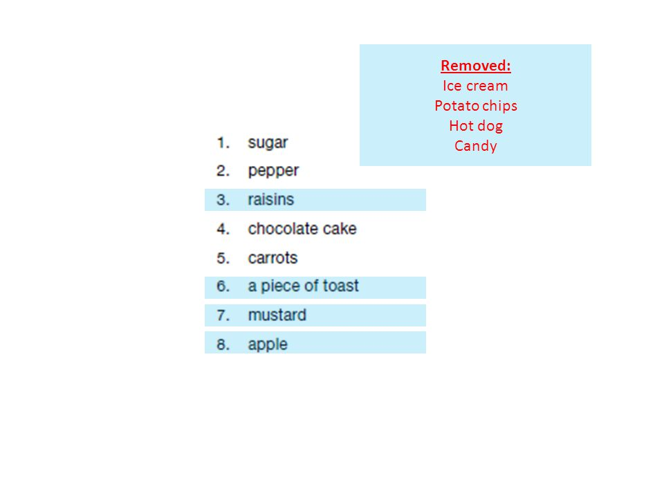 Removed: Ice cream Potato chips Hot dog Candy