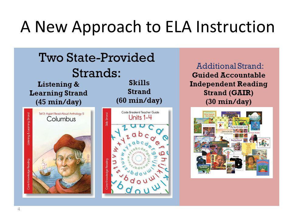 Additional Strand: Guided Accountable Independent Reading Strand (GAIR) (30 min/day) A New Approach to ELA Instruction Two State-Provided Strands: 4 L