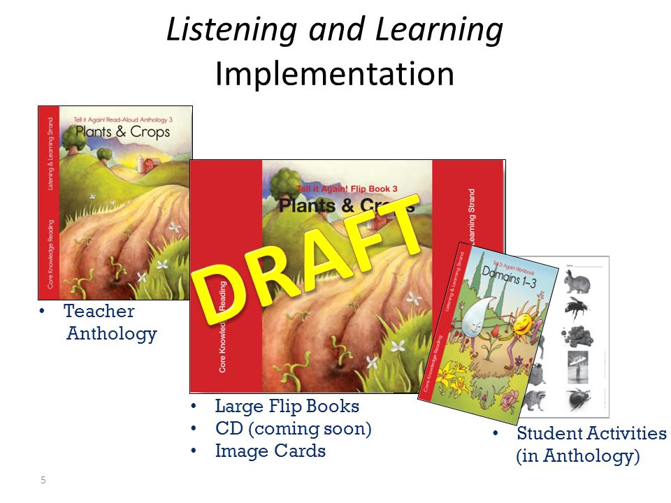 Listening and Learning Implementation 5 Teacher Anthology Large Flip Books CD (coming soon) Image Cards Student Activities (in Anthology)