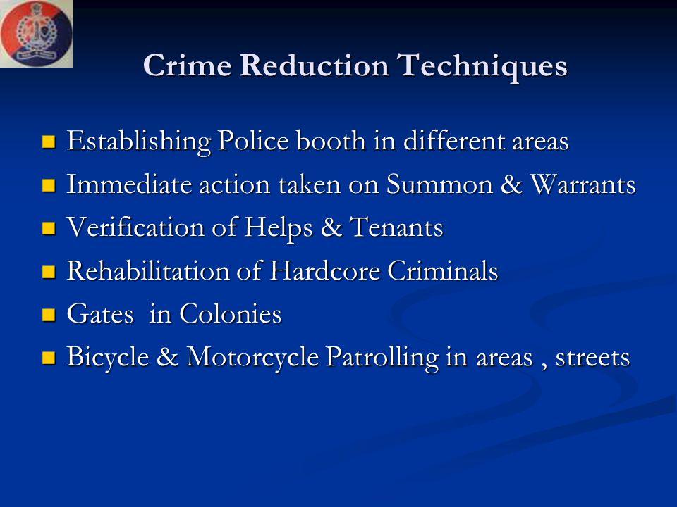 Crime Reduction Techniques Establishing Police booth in different areas Establishing Police booth in different areas Immediate action taken on Summon