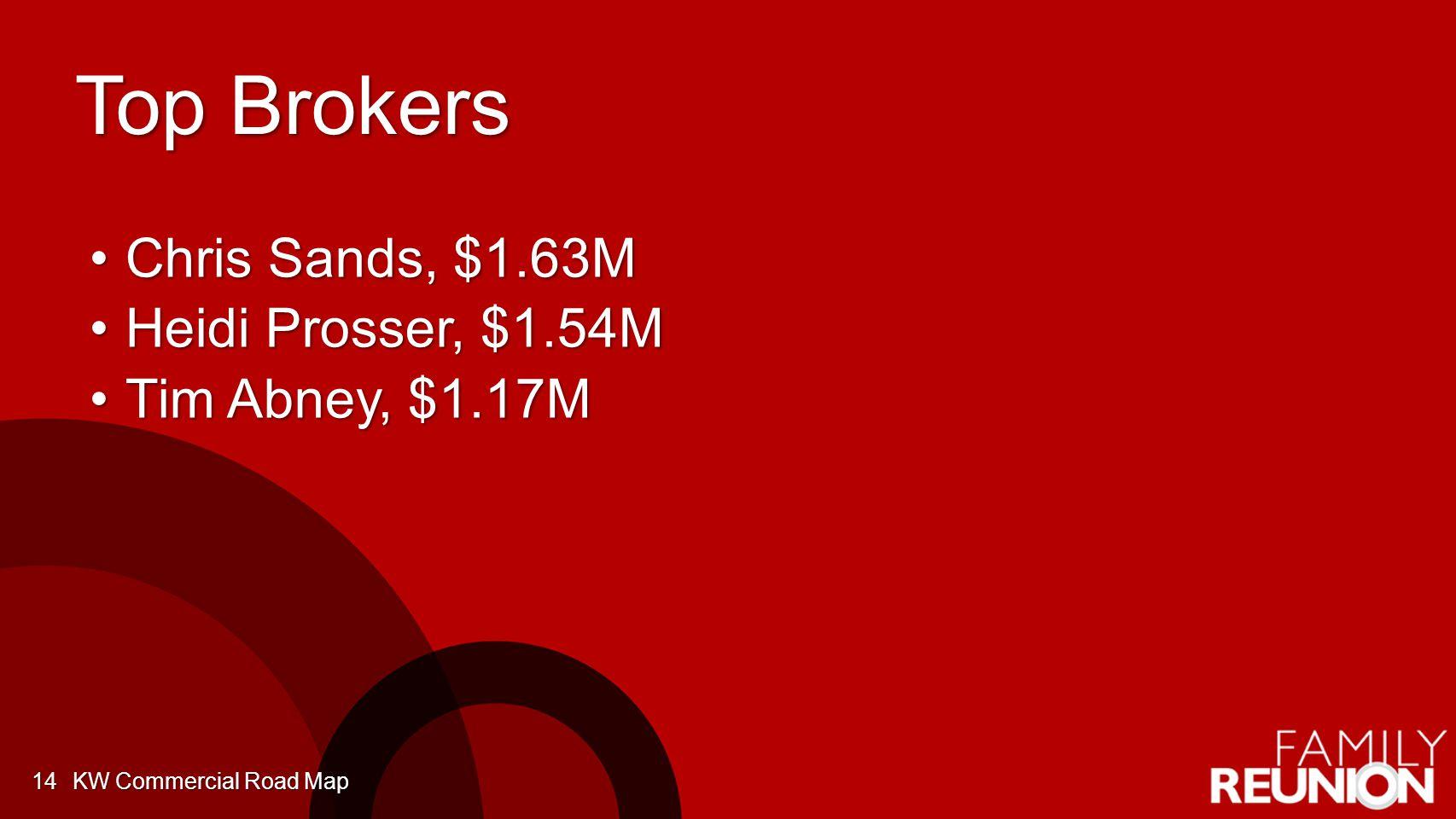 Top Brokers Chris Sands, $1.63MChris Sands, $1.63M Heidi Prosser, $1.54MHeidi Prosser, $1.54M Tim Abney, $1.17MTim Abney, $1.17M KW Commercial Road Map14