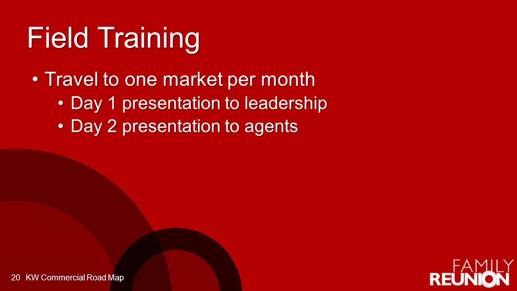Field Training Travel to one market per monthTravel to one market per month Day 1 presentation to leadershipDay 1 presentation to leadership Day 2 presentation to agentsDay 2 presentation to agents KW Commercial Road Map20