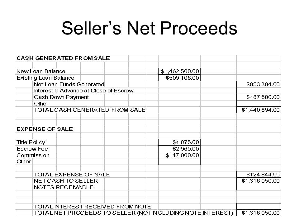Buyer R.O.I. ANALYSIS