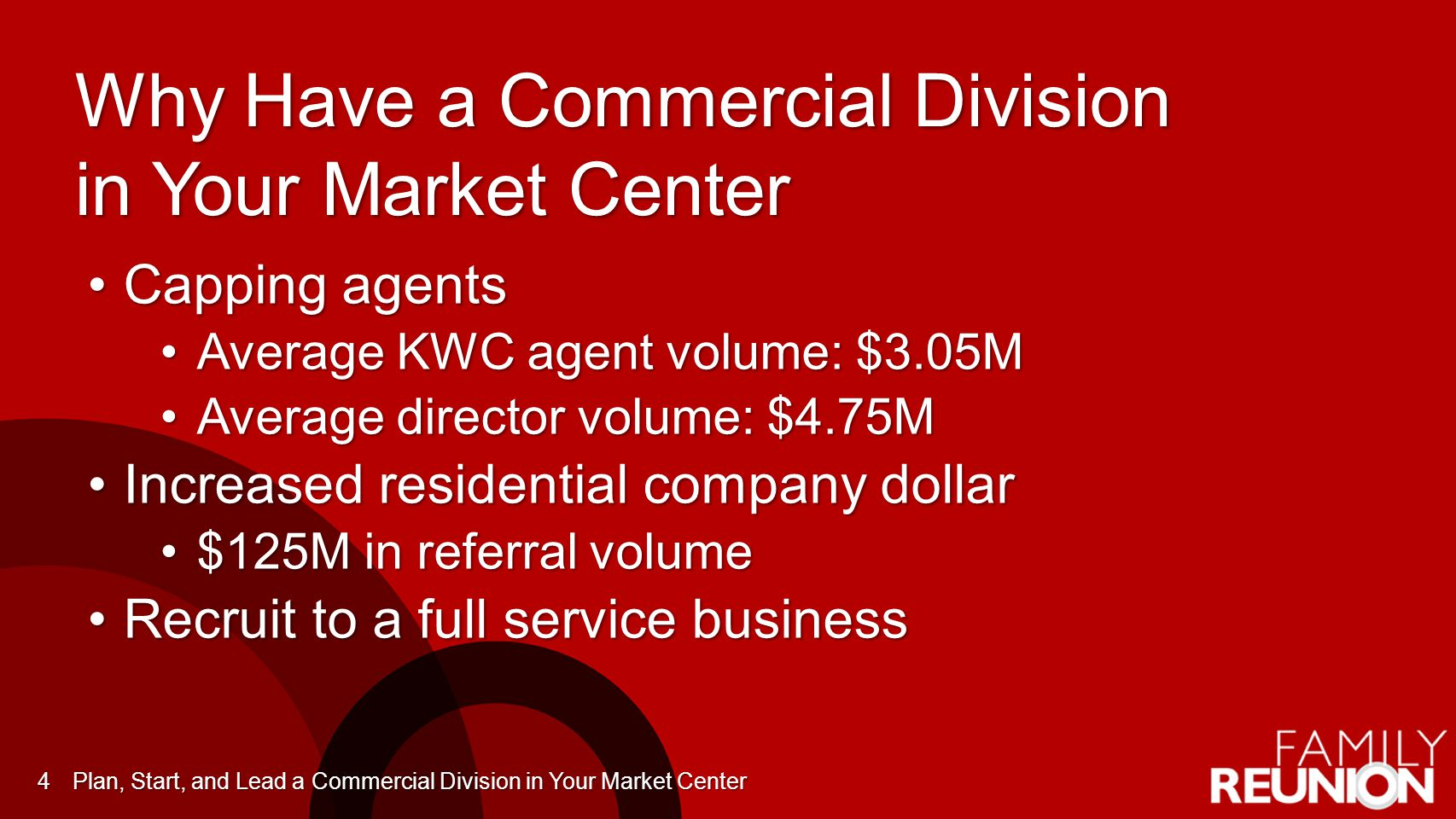 Competitor Search Plan, Start, and Lead a Commercial Division in Your Market Center25
