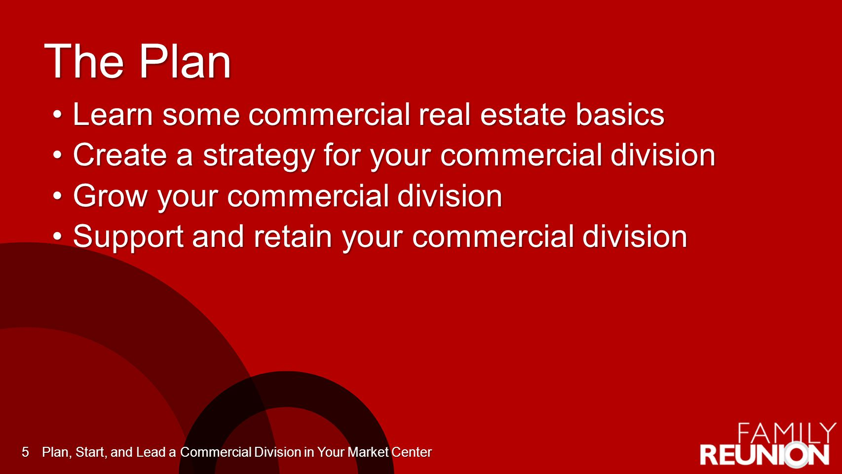 #KWFR Commercial Basics Plan, Start, and Lead a Commercial Division in Your Market Center6