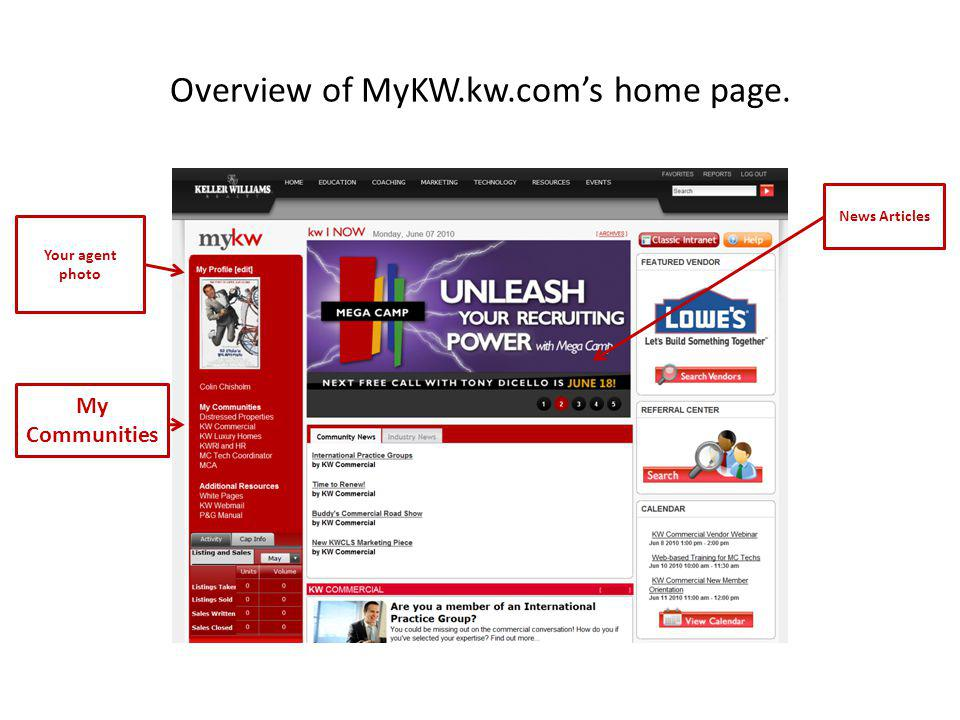 Overview of MyKW.kw.com's home page. Your agent photo My Communities News Articles
