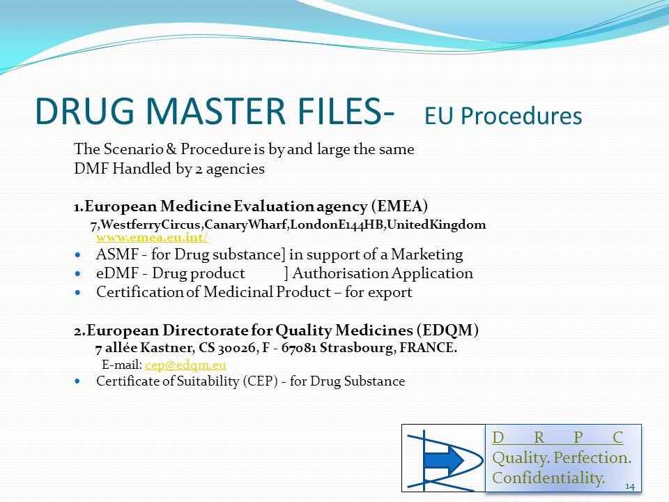 DRUG MASTER FILES- EU Procedures The Scenario & Procedure is by and large the same DMF Handled by 2 agencies 1.European Medicine Evaluation agency (EMEA) 7,WestferryCircus,CanaryWharf,LondonE144HB,UnitedKingdom www.emea.eu.int/ www.emea.eu.int/ ASMF - for Drug substance] in support of a Marketing eDMF - Drug product ] Authorisation Application Certification of Medicinal Product – for export 2.European Directorate for Quality Medicines (EDQM) 7 allée Kastner, CS 30026, F - 67081 Strasbourg, FRANCE.