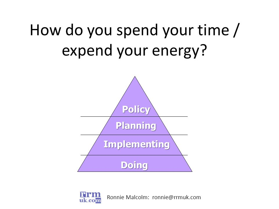 Ronnie Malcolm: ronnie@rrmuk.com How do you spend your time / expend your energy.