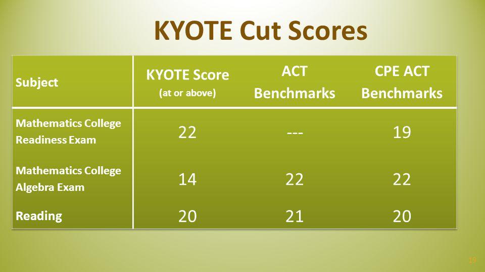 KYOTE Cut Scores 19