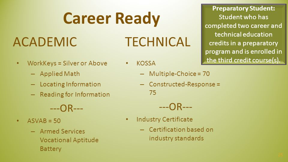 Career Ready ACADEMIC WorkKeys = Silver or Above – Applied Math – Locating Information – Reading for Information ---OR--- ASVAB = 50 – Armed Services