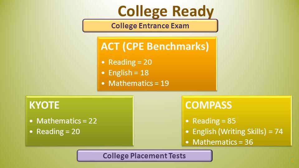 5 College Ready ACT (CPE Benchmarks) Reading = 20 English = 18 Mathematics = 19 COMPASS Reading = 85 English (Writing Skills) = 74 Mathematics = 36 KY