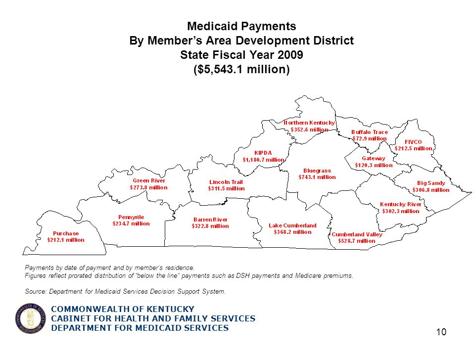 COMMONWEALTH OF KENTUCKY CABINET FOR HEALTH AND FAMILY SERVICES DEPARTMENT FOR MEDICAID SERVICES 10 Medicaid Payments By Member's Area Development District State Fiscal Year 2009 ($5,543.1 million) Payments by date of payment and by member's residence.