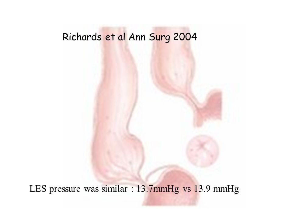 Richards et al Ann Surg 2004 LES pressure was similar : 13.7mmHg vs 13.9 mmHg