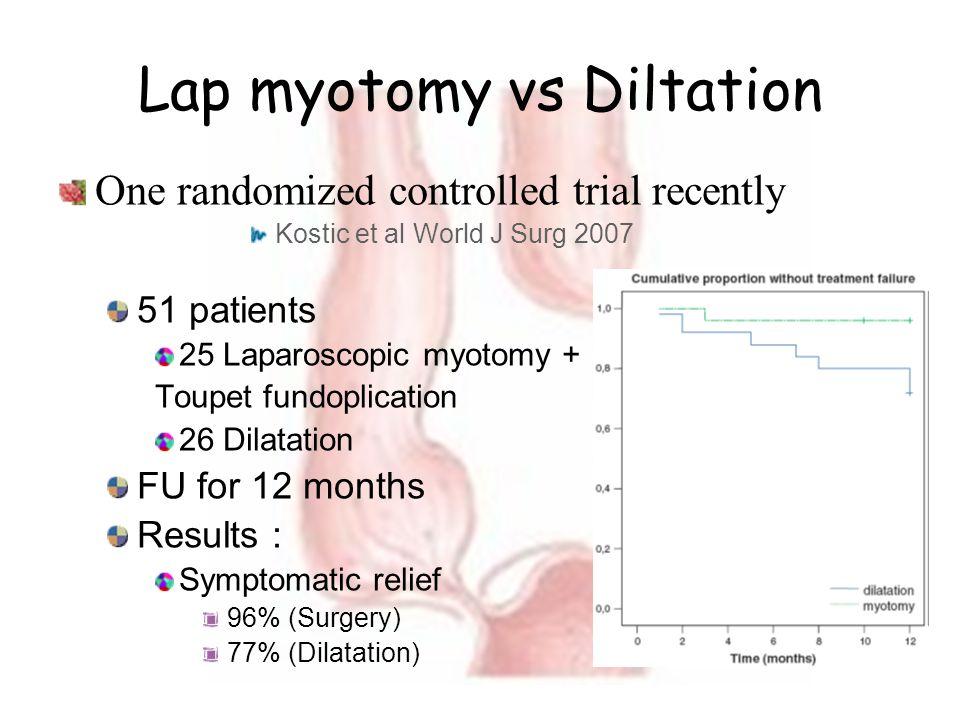 Lap myotomy vs Diltation One randomized controlled trial recently Kostic et al World J Surg 2007 51 patients 25 Laparoscopic myotomy + Toupet fundopli