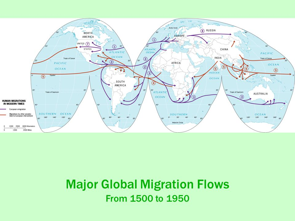 Major Global Migration Flows From 1500 to 1950