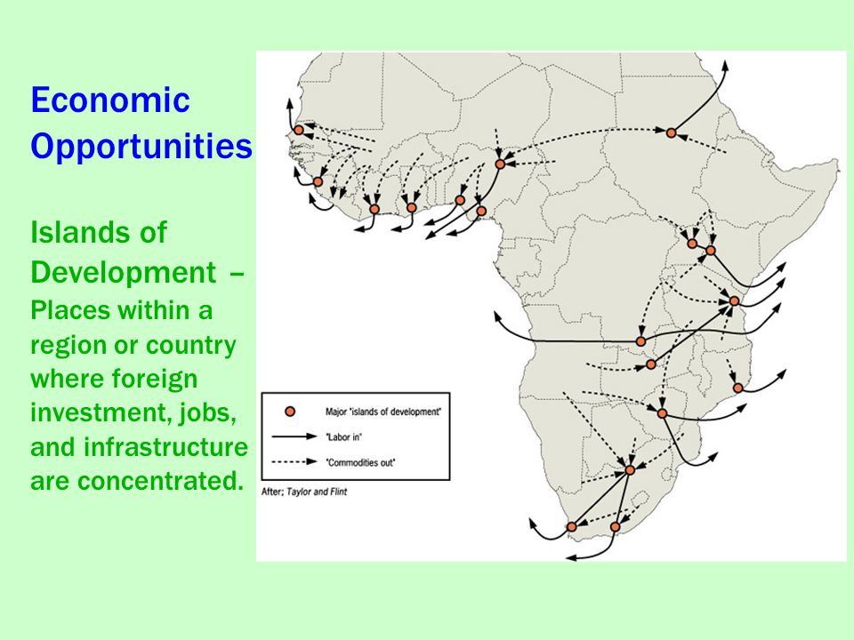 Economic Opportunities Islands of Development – Places within a region or country where foreign investment, jobs, and infrastructure are concentrated.