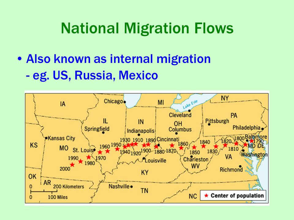 National Migration Flows Also known as internal migration - eg. US, Russia, Mexico