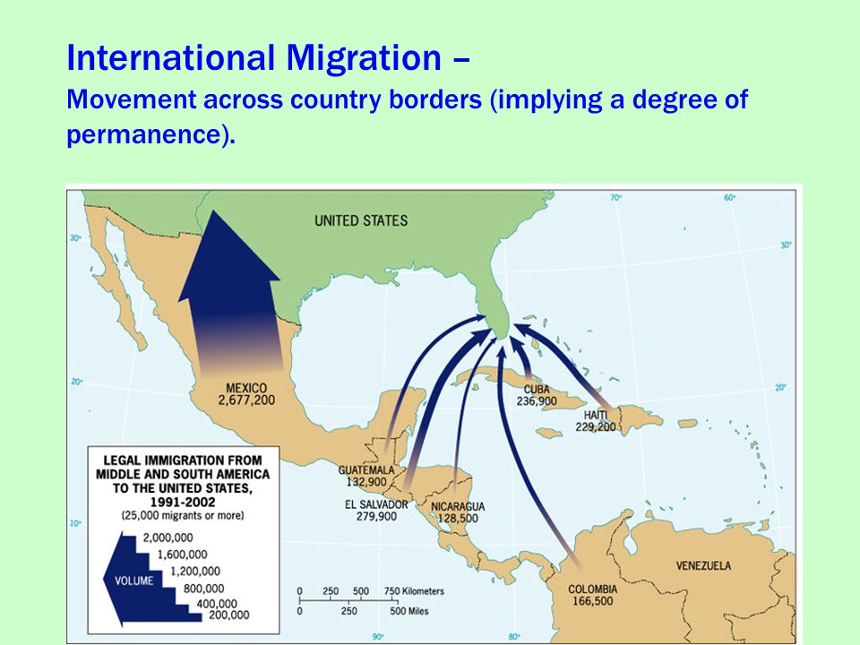 International Migration – Movement across country borders (implying a degree of permanence).