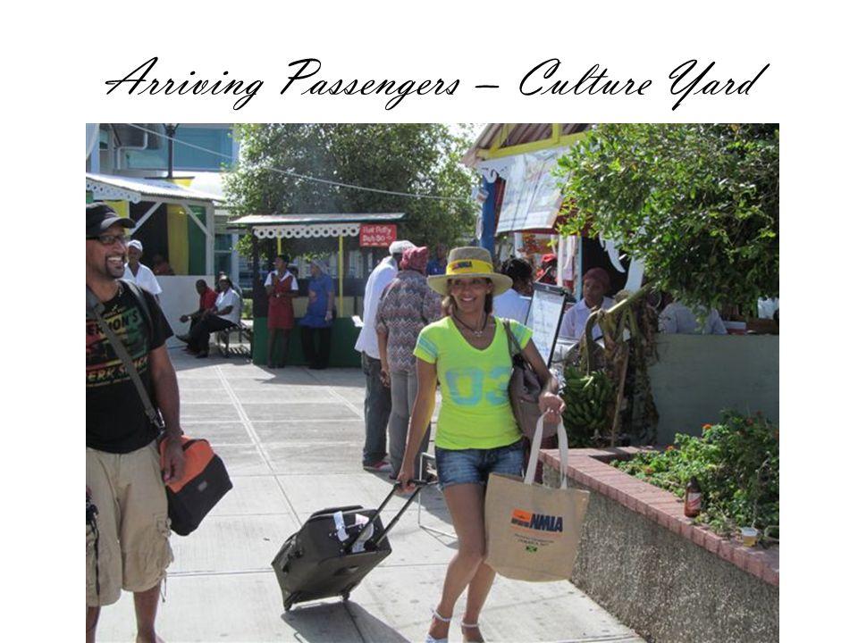Arriving Passengers – Culture Yard