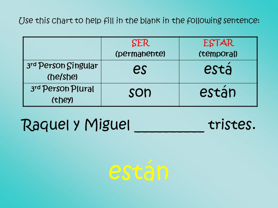 Use this chart to help fill in the blank in the following sentence: Raquel y Miguel __________ tristes.