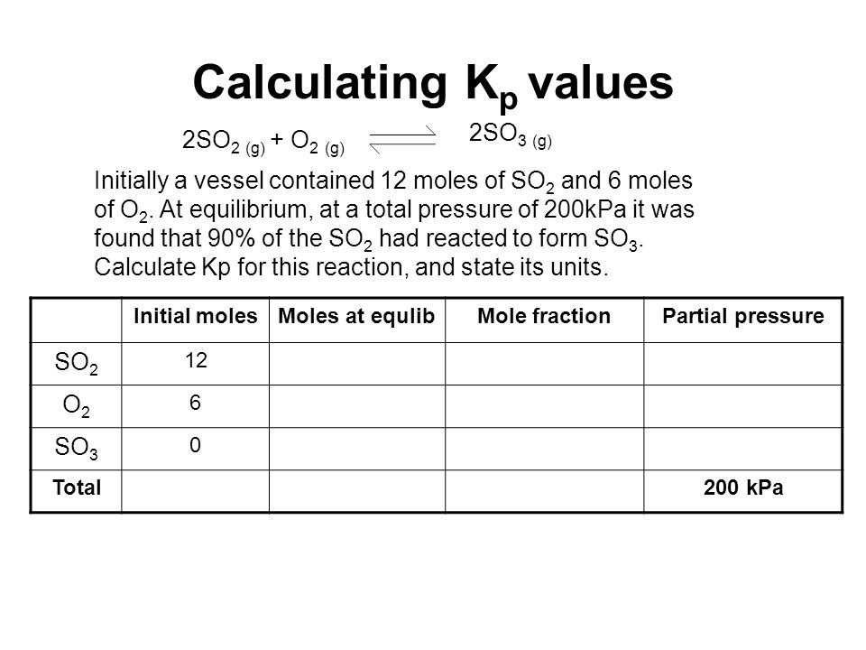 Calculating K p values 2SO 2 (g) + O 2 (g) 2SO 3 (g) Initially a vessel contained 12 moles of SO 2 and 6 moles of O 2.
