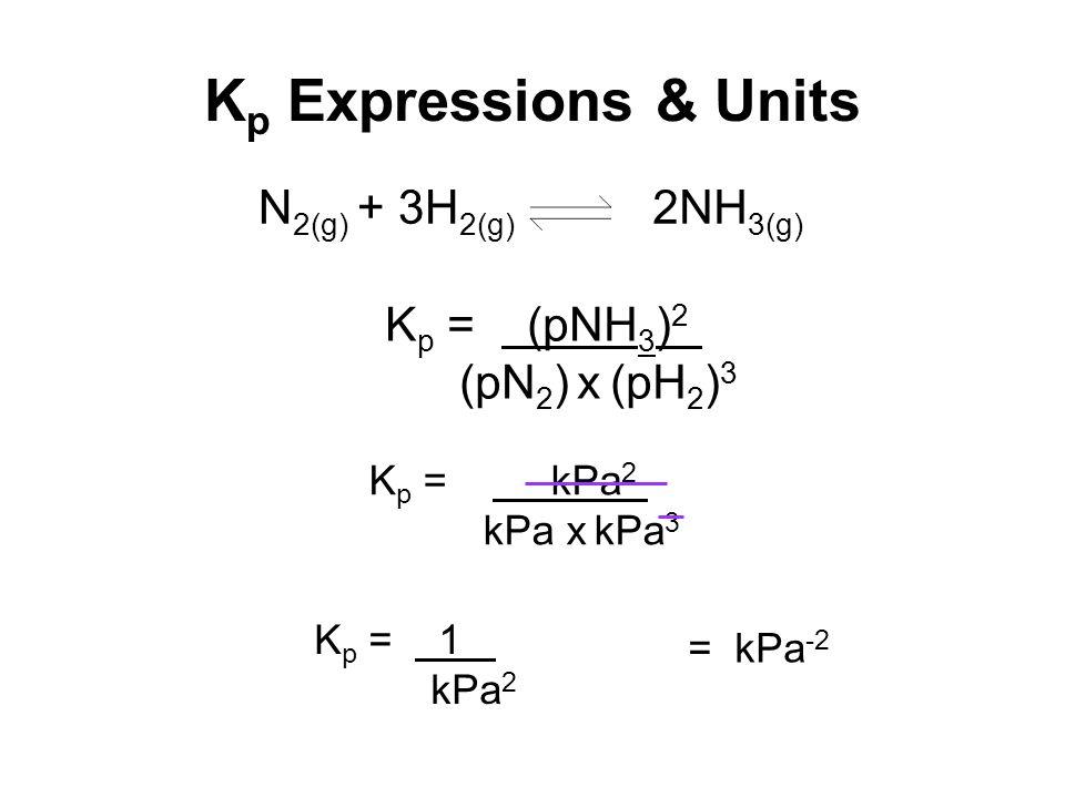 K p Expressions & Units K p = (pNH 3 ) 2 (pN 2 ) x (pH 2 ) 3 N 2(g) + 3H 2(g) 2NH 3(g) K p = kPa 2 kPa x kPa 3 K p = 1 kPa 2 = kPa -2