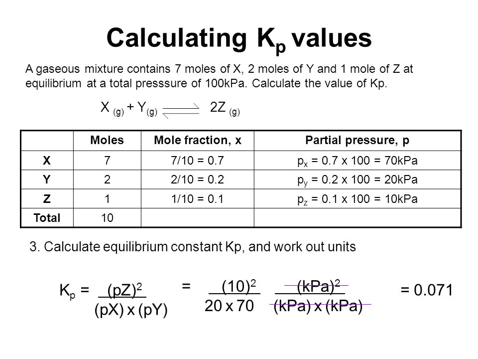 Calculating K p values X (g) + Y (g) 2Z (g) A gaseous mixture contains 7 moles of X, 2 moles of Y and 1 mole of Z at equilibrium at a total presssure of 100kPa.