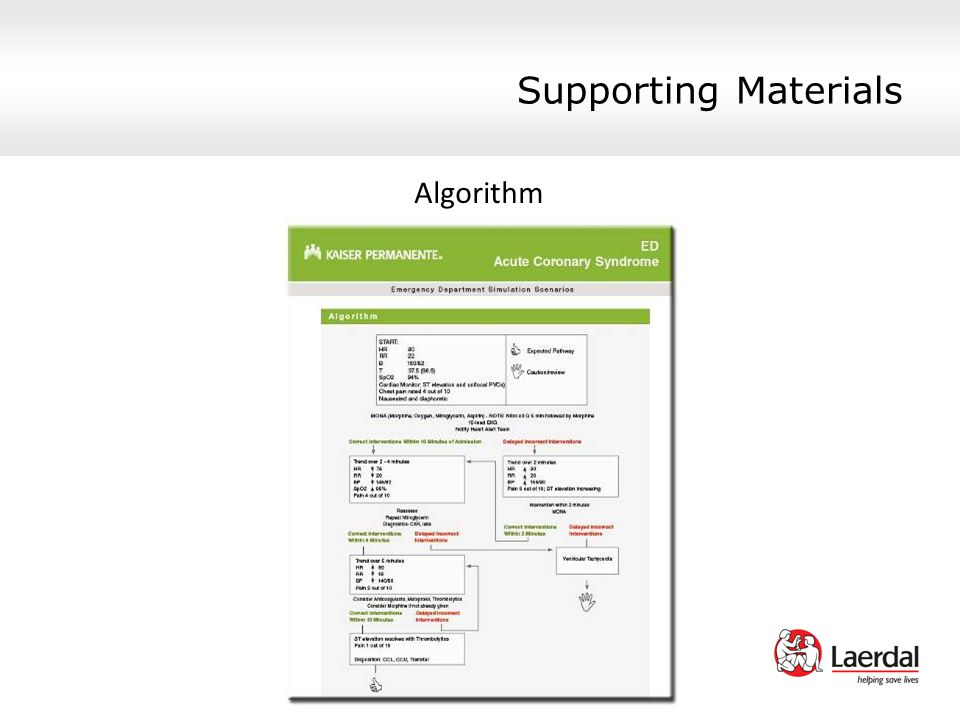 Supporting Materials Algorithm