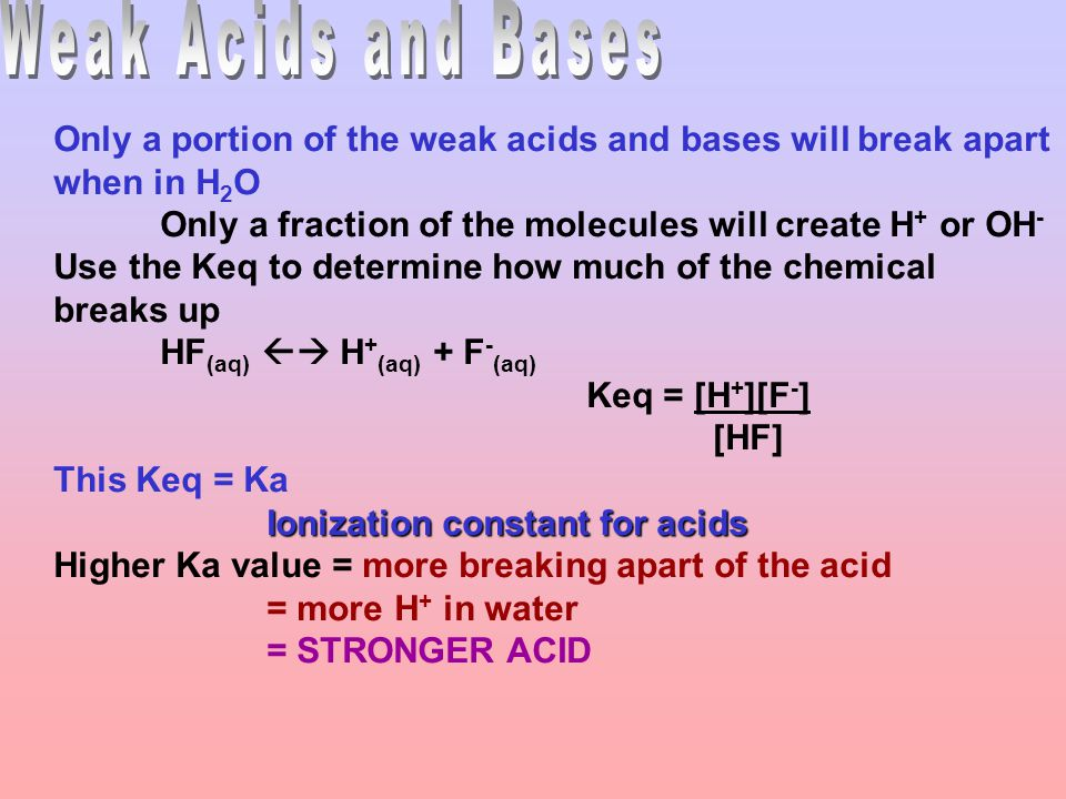 Only a portion of the weak acids and bases will break apart when in H 2 O Only a fraction of the molecules will create H + or OH - Use the Keq to determine how much of the chemical breaks up HF (aq)  H + (aq) + F - (aq) Keq = [H + ][F - ] [HF] This Keq = Ka Ionization constant for acids Higher Ka value = more breaking apart of the acid = more H + in water = STRONGER ACID