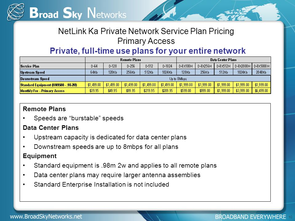 NetLink Ka Private Network Service Plan Pricing Primary Access Remote Plans Speeds are burstable speeds Data Center Plans Upstream capacity is dedicated for data center plans Downstream speeds are up to 8mbps for all plans Equipment Standard equipment is.98m 2w and applies to all remote plans Data center plans may require larger antenna assemblies Standard Enterprise Installation is not included 10 Private, full-time use plans for your entire network