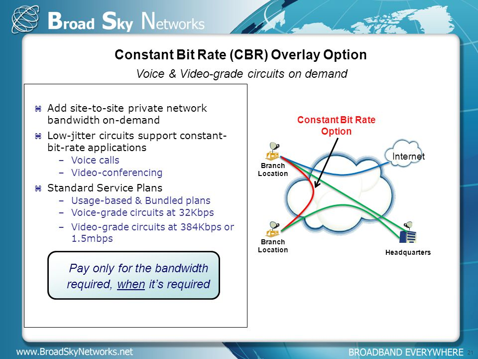  Add site-to-site private network bandwidth on-demand  Low-jitter circuits support constant- bit-rate applications –Voice calls –Video-conferencing