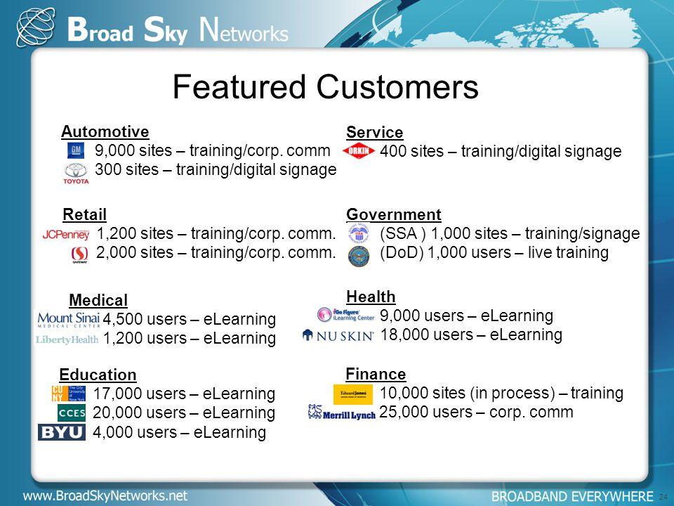 Automotive 9,000 sites – training/corp. comm 300 sites – training/digital signage Retail 1,200 sites – training/corp. comm. 2,000 sites – training/cor