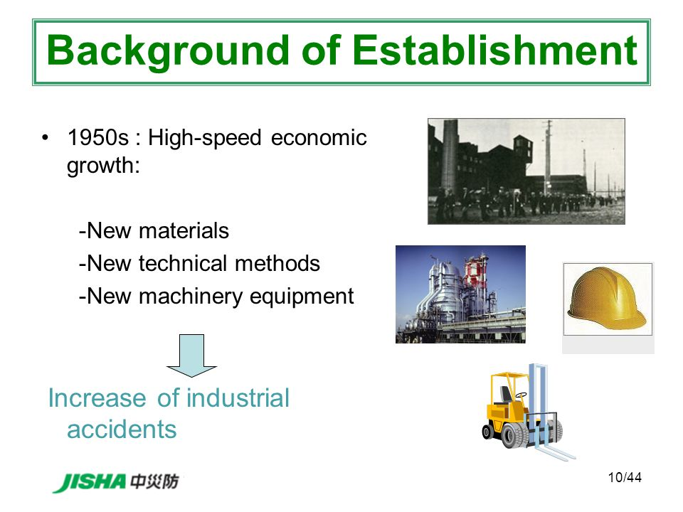 10/ s : High-speed economic growth: -New materials -New technical methods -New machinery equipment Increase of industrial accidents Background of Establishment