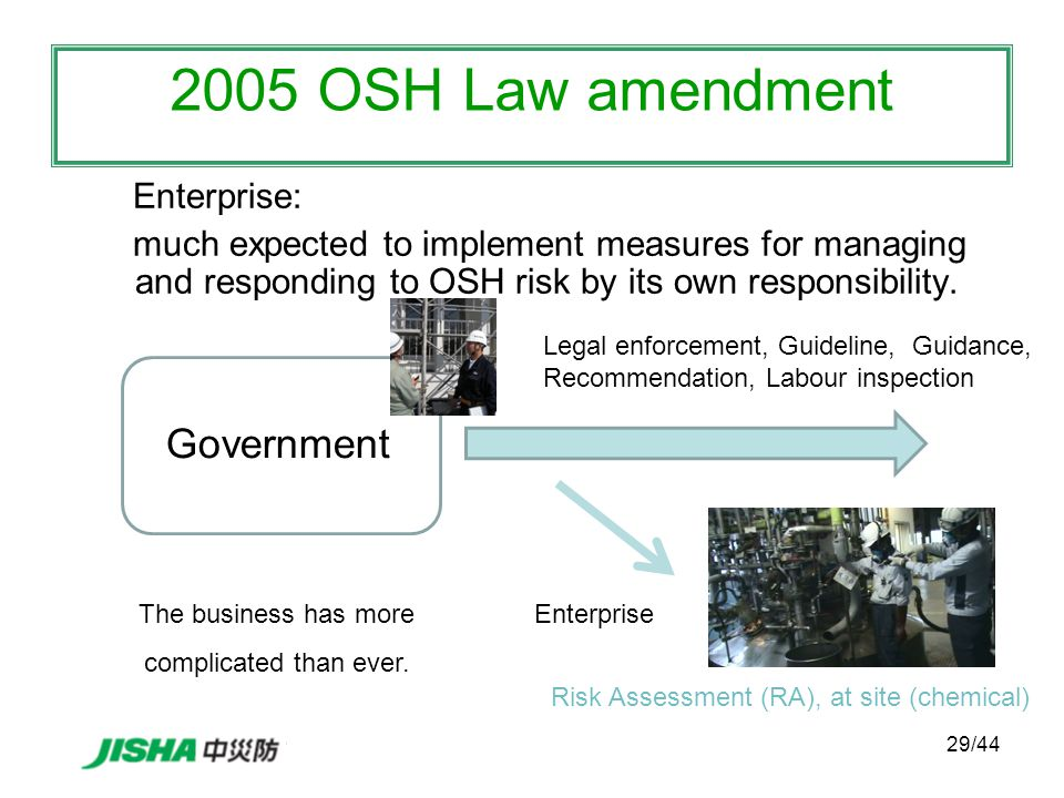 29/44 Enterprise: much expected to implement measures for managing and responding to OSH risk by its own responsibility.