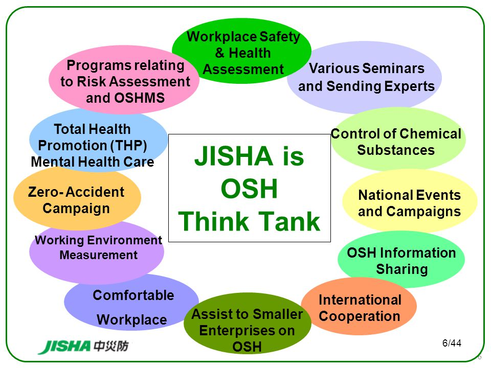 37/44 7.JISHA' s management/operation plan for the future