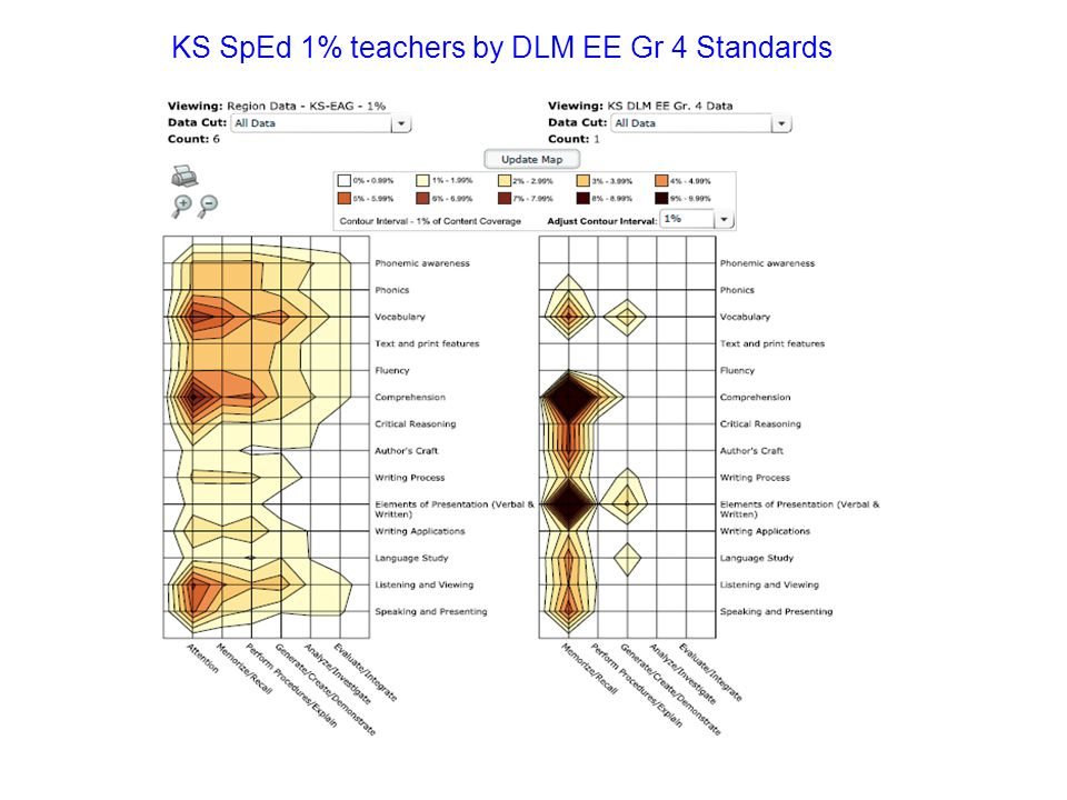 KS SpEd 1% teachers by DLM EE Gr 4 Standards