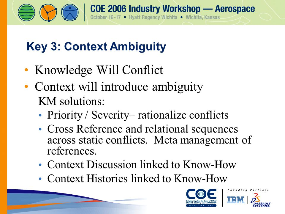 Key 3: Context Ambiguity Knowledge Will Conflict Context will introduce ambiguity KM solutions: Priority / Severity– rationalize conflicts Cross Reference and relational sequences across static conflicts.