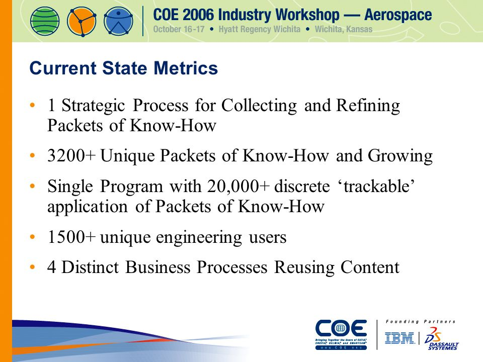 Current State Metrics 1 Strategic Process for Collecting and Refining Packets of Know-How 3200+ Unique Packets of Know-How and Growing Single Program with 20,000+ discrete 'trackable' application of Packets of Know-How 1500+ unique engineering users 4 Distinct Business Processes Reusing Content