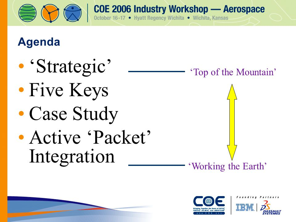 Demo– Catia Know-How Packet Integration
