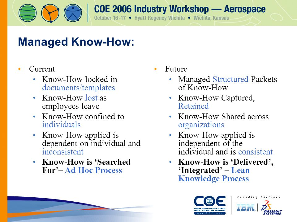 Managed Know-How: Current Know-How locked in documents/templates Know-How lost as employees leave Know-How confined to individuals Know-How applied is dependent on individual and inconsistent Know-How is 'Searched For'– Ad Hoc Process Future Managed Structured Packets of Know-How Know-How Captured, Retained Know-How Shared across organizations Know-How applied is independent of the individual and is consistent Know-How is 'Delivered', 'Integrated' – Lean Knowledge Process