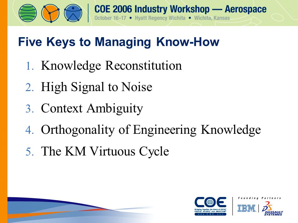 Five Keys to Managing Know-How 1. Knowledge Reconstitution 2.