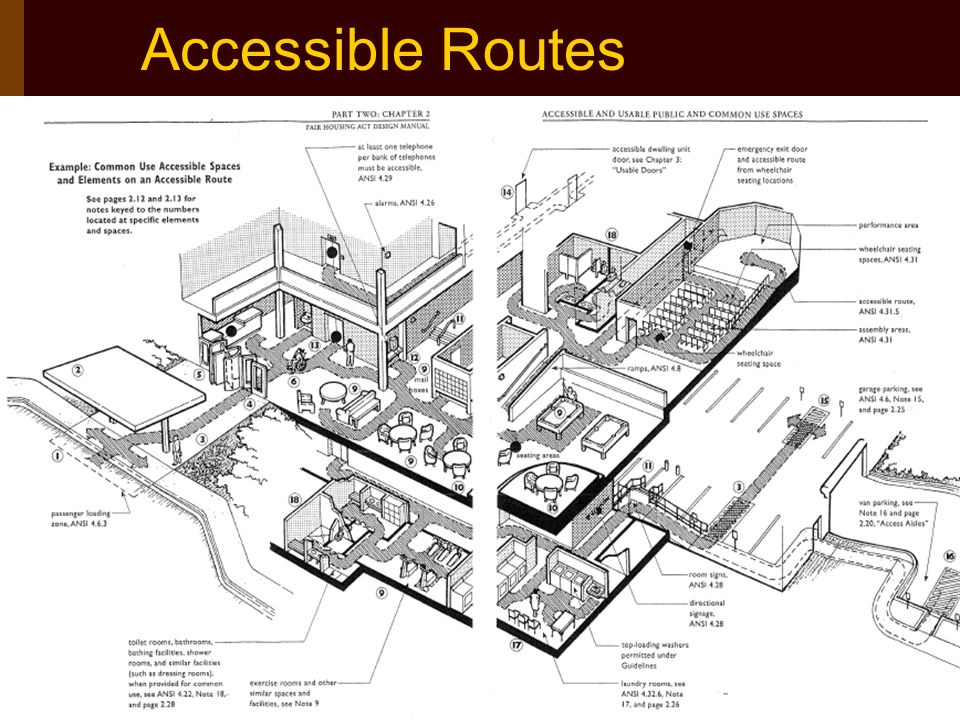 26 Accessible Routes