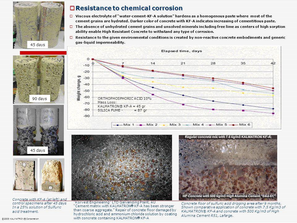  Water-Vapor Resistance Penetration  KALMATRON® KF-A is not a pore blocker.