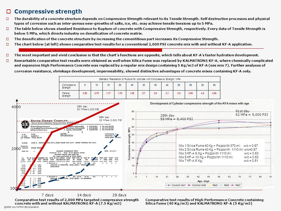  Compressive strength  The durability of a concrete structure depends on Compressive Strength relevant to its Tensile Strength. Self destructive pro